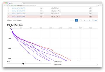 BASEline wingsuit start arc analysis